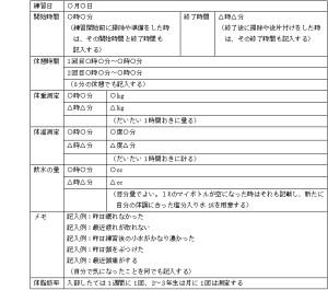 柔道練習記録帳